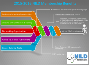 Membership Benefits 2015-2016
